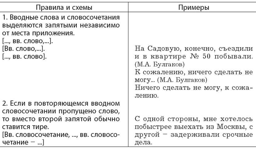 Срочно нужен кредит с плохой кредитной историей и просрочками помогите москва
